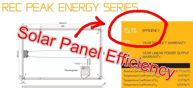 Solar panel efficiency - is it something worth worrying about?