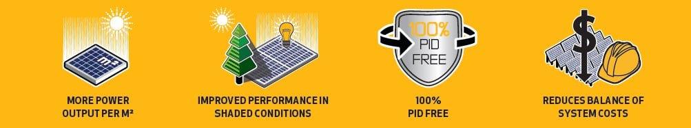 REC TwinPeak solar panel benefits