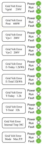 Aero-Sharp solar inverter CAT II Fault codes