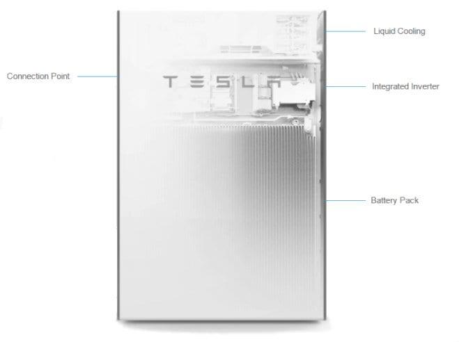 Tesla Powerwall 2 home battery internal layout
