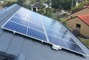 solar power STC financial incentive